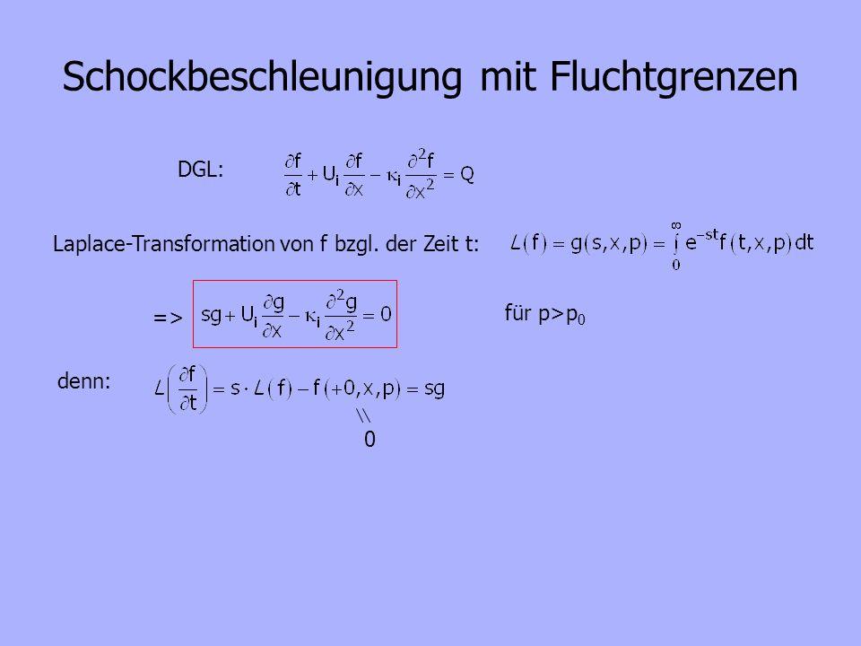 Schockbeschleunigung mit Fluchtgrenzen DGL: Laplace-Transformation von f bzgl.