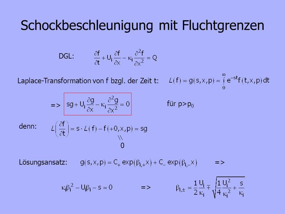 Schockbeschleunigung mit Fluchtgrenzen DGL: Laplace-Transformation von f bzgl. der Zeit t: für p>p 0 denn: 0 => Lösungsansatz: =>