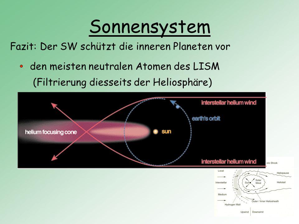 Sonnensystem Fazit: Der SW schützt die inneren Planeten vor den meisten neutralen Atomen des LISM (Filtrierung diesseits der Heliosphäre)