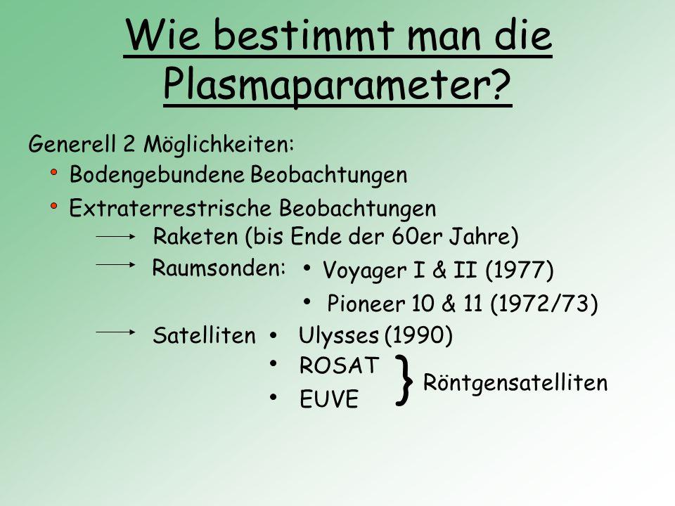 Wie bestimmt man die Plasmaparameter? Generell 2 Möglichkeiten: Bodengebundene Beobachtungen Extraterrestrische Beobachtungen Raketen (bis Ende der 60