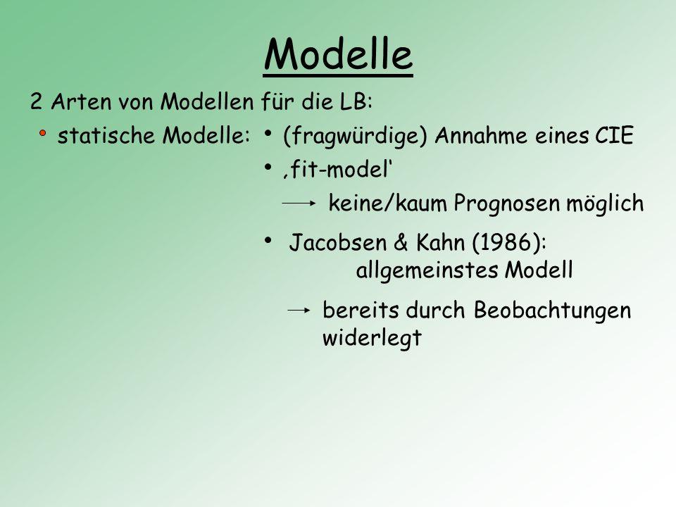 Modelle 2 Arten von Modellen für die LB: statische Modelle:(fragwürdige) Annahme eines CIE fit-model keine/kaum Prognosen möglich Jacobsen & Kahn (198