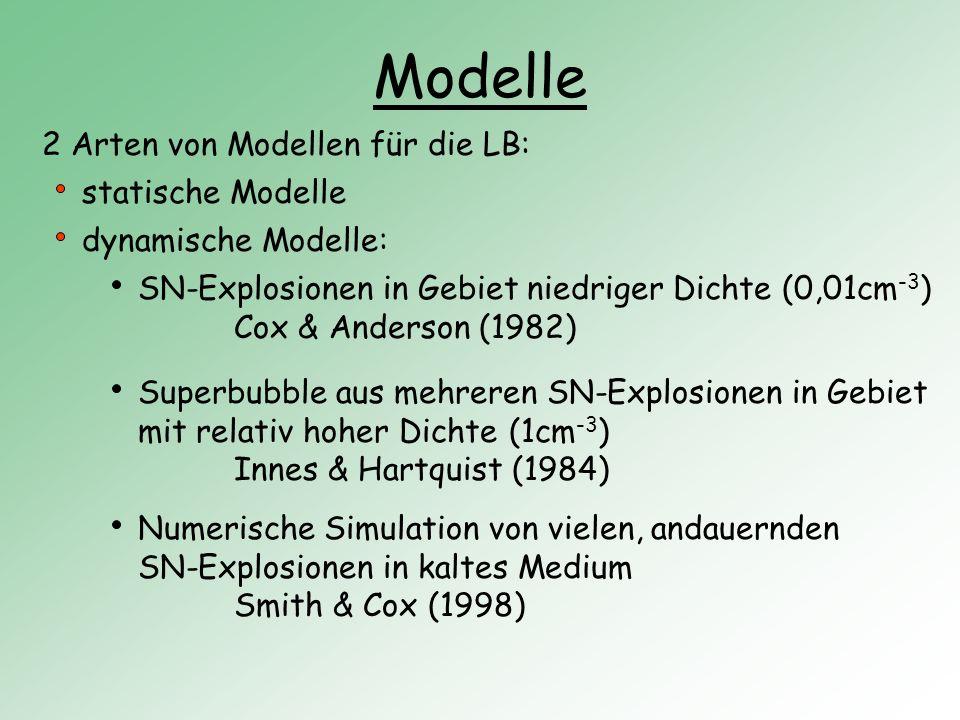 Modelle 2 Arten von Modellen für die LB: statische Modelle dynamische Modelle: SN-Explosionen in Gebiet niedriger Dichte (0,01cm -3 ) Cox & Anderson (