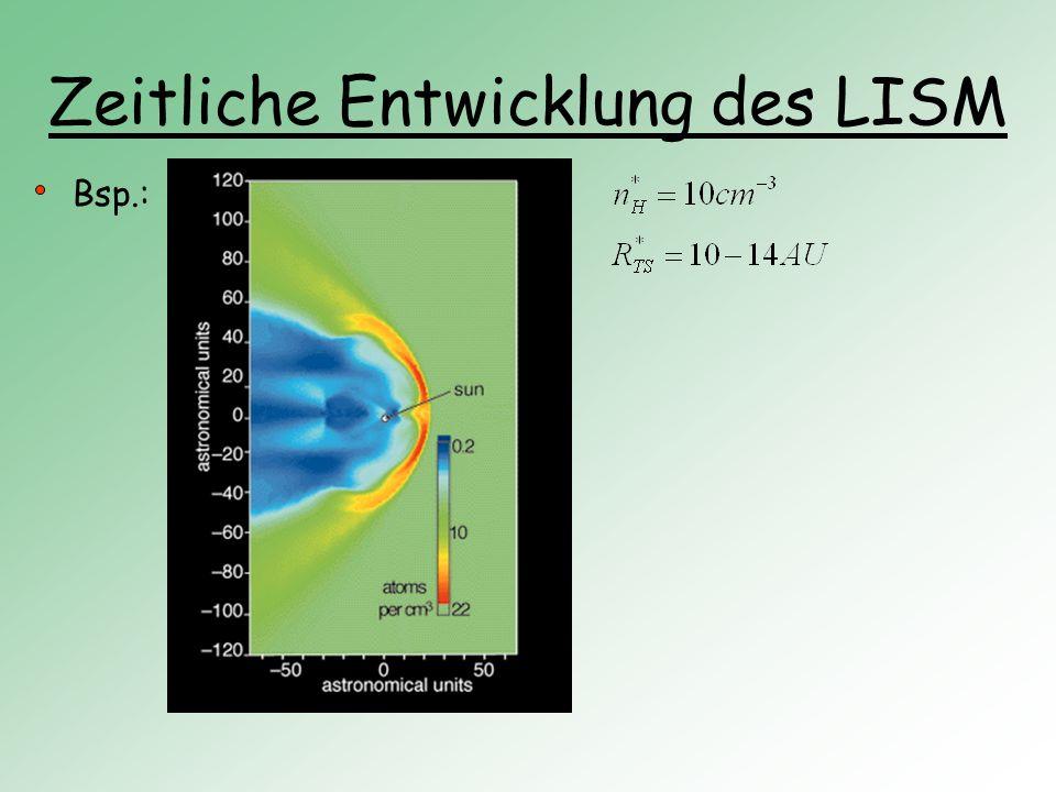 Zeitliche Entwicklung des LISM Bsp.: