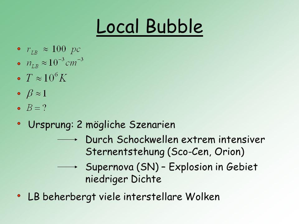 Local Bubble Ursprung: 2 mögliche Szenarien Durch Schockwellen extrem intensiver Sternentstehung (Sco-Cen, Orion) Supernova (SN) – Explosion in Gebiet