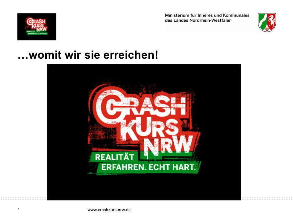 1.Crash Kurs NRW nennt die Killer im Straßenverkehr beim Namen.