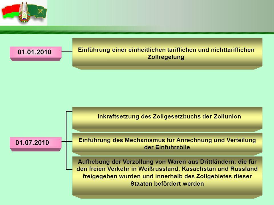 Bestandteile der Zollgesetzgebung der Zollunion: Zollgesetzbuch der Zollunion Internationale Verträge zwischen den Vertragspartnern im Bereich der Zollregelungen Beschlüsse der Kommission der Zollunion, die zur Umsetzung der im Gesetzbuch der Zollunion verankerten Bestimmungen gefasst werden