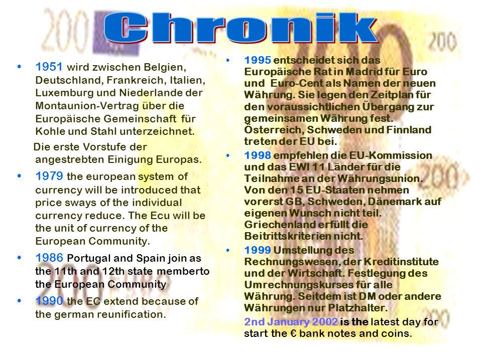 Wie kam es zum Euro.Schon im Jahr 1951 wurde etwas für die Gemeinsamkeit Europas getan.