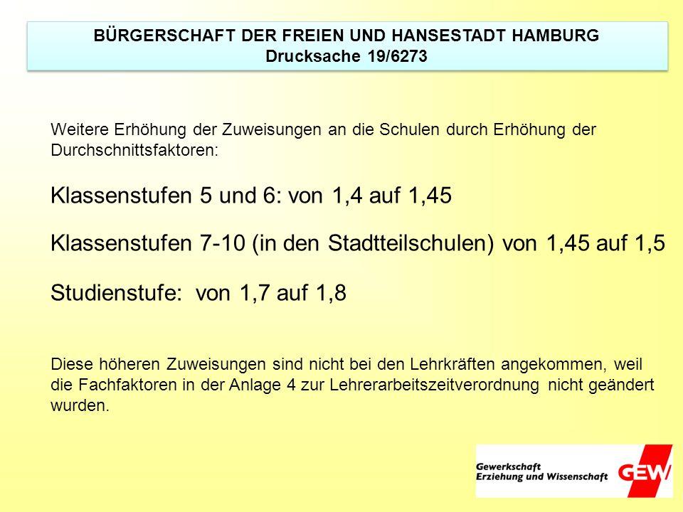 BÜRGERSCHAFT DER FREIEN UND HANSESTADT HAMBURG Drucksache 19/6273 BÜRGERSCHAFT DER FREIEN UND HANSESTADT HAMBURG Drucksache 19/6273 Weitere Erhöhung d