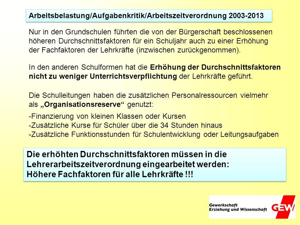 Arbeitsbelastung/Aufgabenkritik/Arbeitszeitverordnung 2003-2013 Nur in den Grundschulen führten die von der Bürgerschaft beschlossenen höheren Durchsc