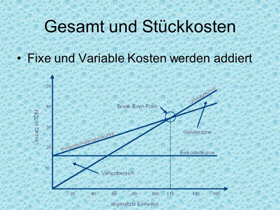 Gesamt und Stückkosten Fixe und Variable Kosten werden addiert