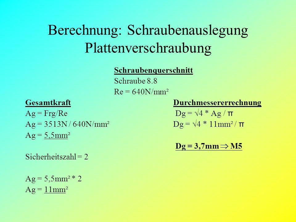 Berechnung: Schraubenauslegung Plattenverschraubung Schraubenquerschnitt Schraube 8.8 Re = 640N/mm² GesamtkraftDurchmessererrechnung Ag = Frg/Re Dg =