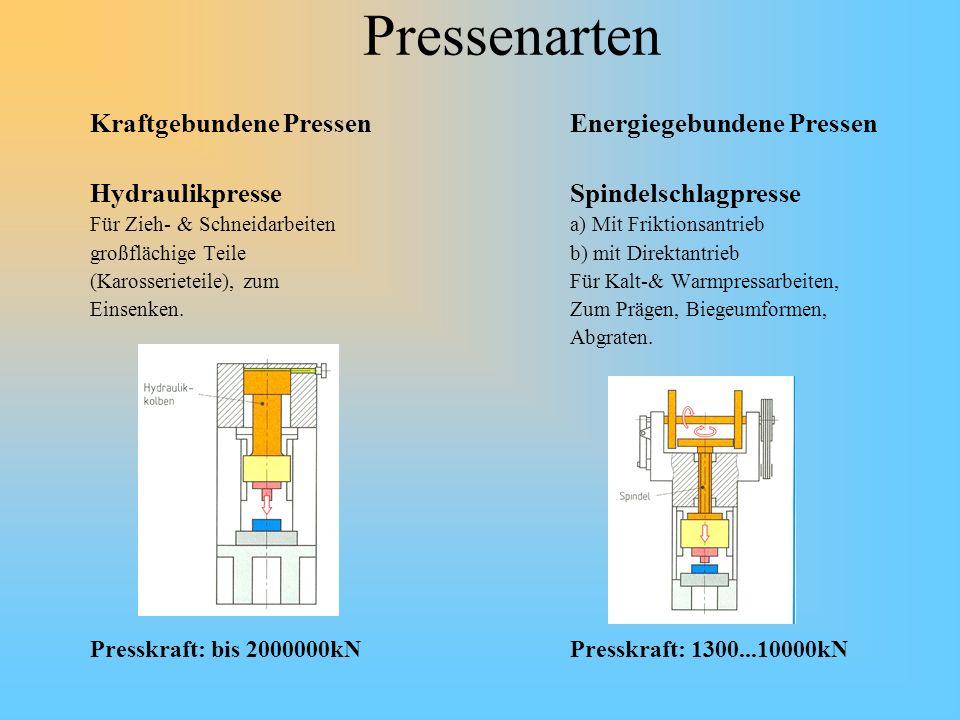 Pressenarten Kraftgebundene PressenEnergiegebundene Pressen HydraulikpresseSpindelschlagpresse Für Zieh- & Schneidarbeitena) Mit Friktionsantrieb groß