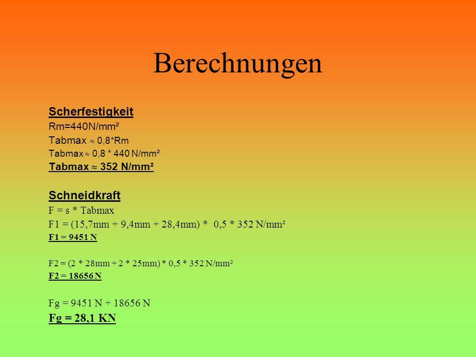 Berechnungen Scherfestigkeit Rm=440N/mm² Tabmax 0,8*Rm Tabmax 0,8 * 440 N/mm² Tabmax 352 N/mm² Schneidkraft F = s * Tabmax F1 = (15,7mm + 9,4mm + 28,4