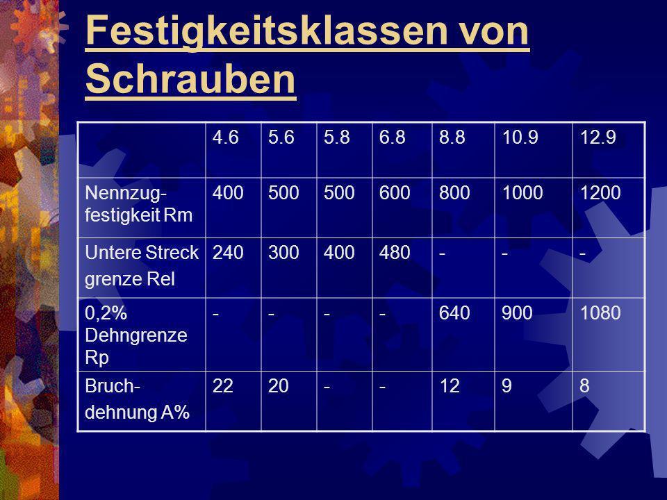 Festigkeitsklassen von Schrauben 4.65.65.86.88.810.912.9 Nennzug- festigkeit Rm 400500 60080010001200 Untere Streck grenze Rel 240300400480--- 0,2% De