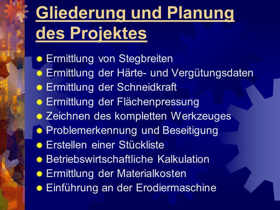 Gliederung und Planung des Projektes Ermittlung von Stegbreiten Ermittlung der Härte- und Vergütungsdaten Ermittlung der Schneidkraft Ermittlung der F