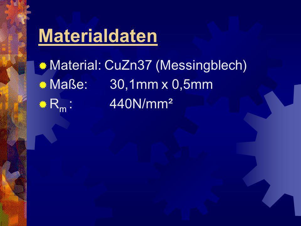 Materialdaten Material: CuZn37 (Messingblech) Maße: 30,1mm x 0,5mm R m : 440N/mm²