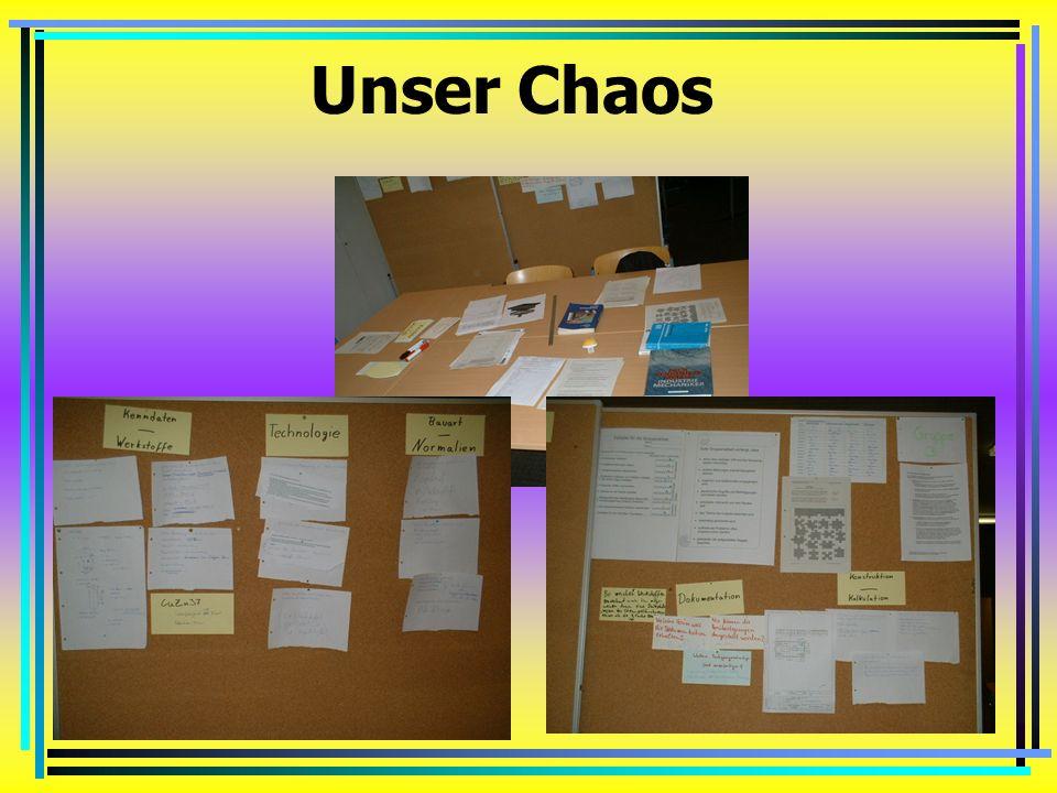 Unser Chaos
