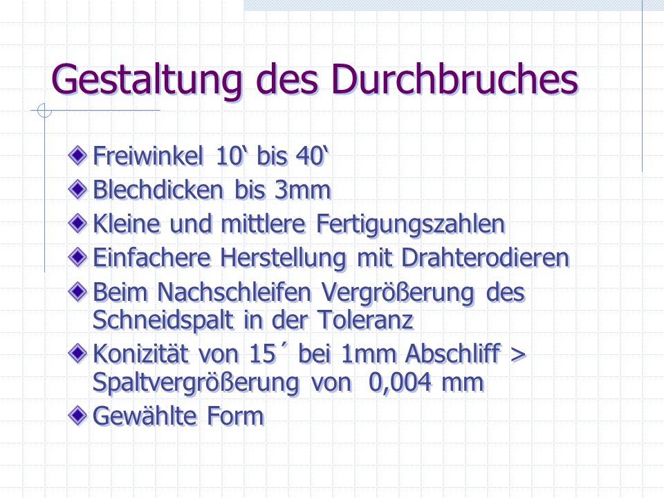 Gestaltung des Durchbruches Freiwinkel 10 bis 40 Blechdicken bis 3mm Kleine und mittlere Fertigungszahlen Einfachere Herstellung mit Drahterodieren Be