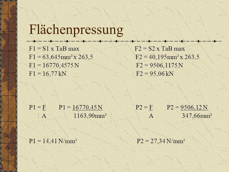 Flächenpressung F1 = S1 x TaB max F2 = S2 x TaB max F1 = 63,645mm² x 263,5 F2 = 40,195mm² x 263,5 F1 = 16770,4575 N F2 = 9506,1175 N F1 = 16,77 kN F2 = 95,06 kN P1 = F P1 = 16770,45 N P2 = F P2 = 9506,12 N A 1163,90mm² A 347,66mm² P1 = 14,41 N/mm² P2 = 27,34 N/mm²