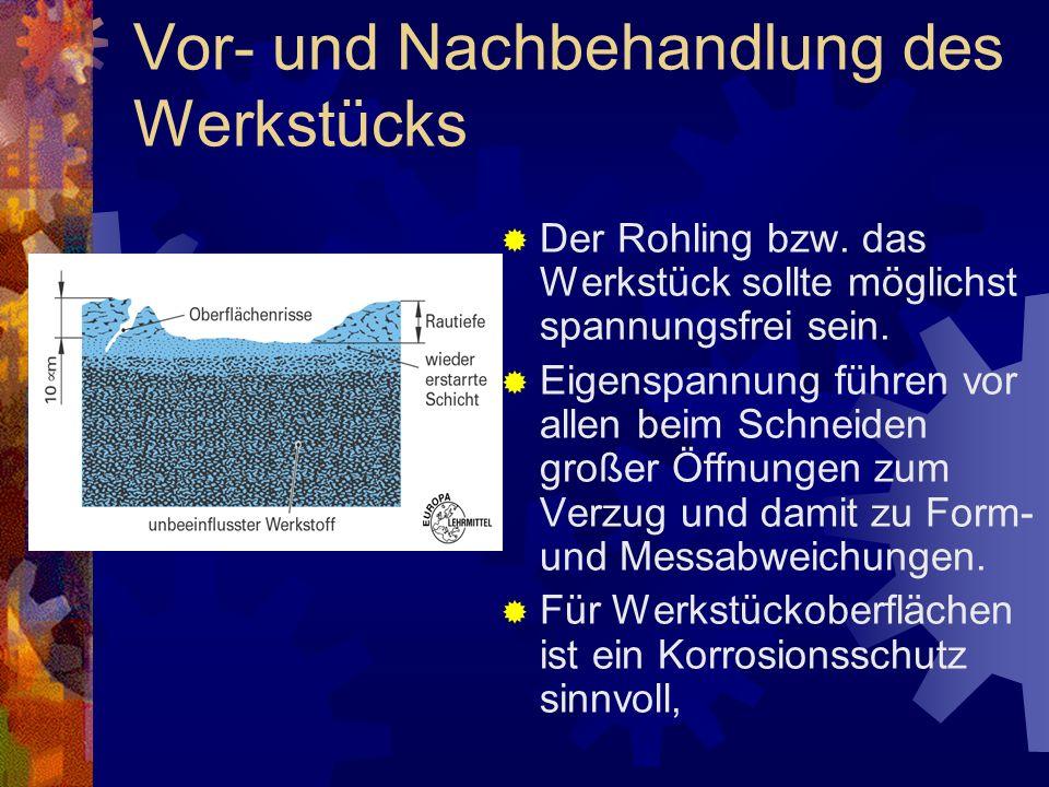Elektrodenstähle gute elektrische Leitfähigkeit thermische und mechanische Stabilität genaue Toleranzen und Oberflächengüte. Ein Elektrodendraht sollt