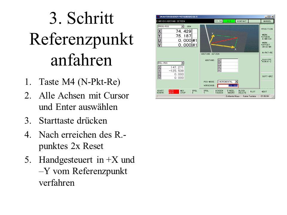 3. Schritt Referenzpunkt anfahren 1.Taste M4 (N-Pkt-Re) 2.Alle Achsen mit Cursor und Enter auswählen 3.Starttaste drücken 4.Nach erreichen des R.- pun