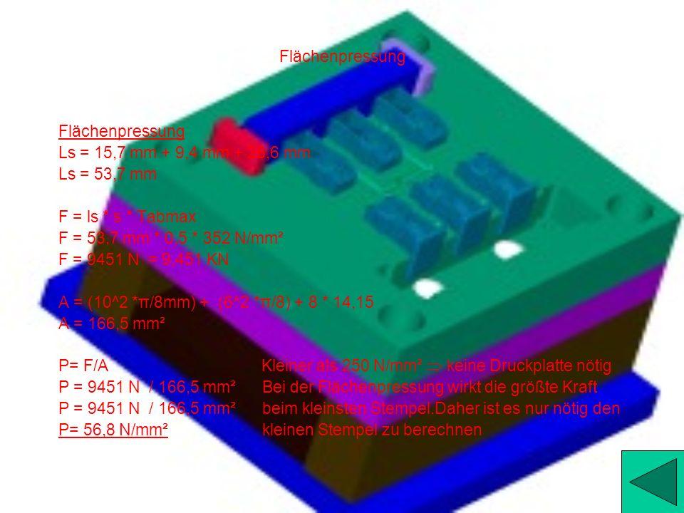 Scherfestigkeit und Schnittkraft Berechnung Scherfestigkeit Tabmax 0,8 * 440 Rm Tabmax 352 N/mm² Schneidkraft F = s * Tabmax F1 = (15,7mm + 9,4mm + 28