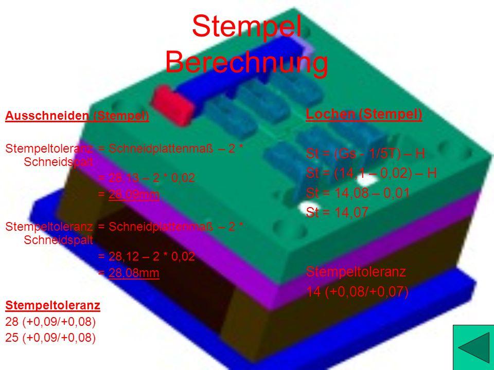Durchbruch Berechnung Ausschneiden (Schneidplatte) Ao,sch = Au,f + 1/5T + H 28 (+0,1/+0,2) = + 0,1 + 0,02 + 0,01 T = 0,1 = 0,13mm H = 0,01 Au,sch = Au