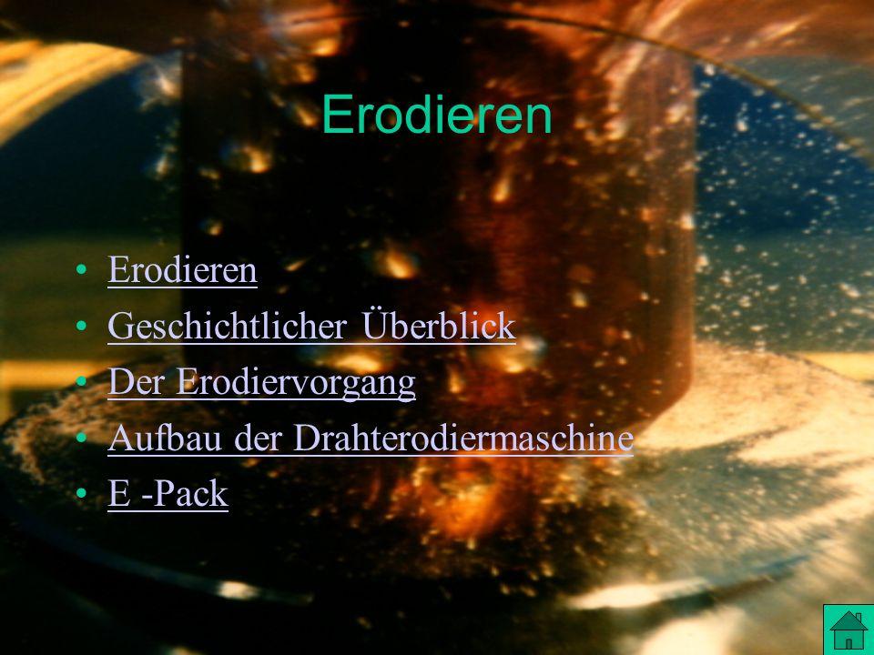 Stückliste Pos.MengeBenennungNorm-KurzbezeichnungWerkstoff 1.1GrundplatteDIN ISO 2768-1 (m) 124x100x20C45W3 2.1SchneidplatteDIN ISO 2768-1 (m) 84x100x