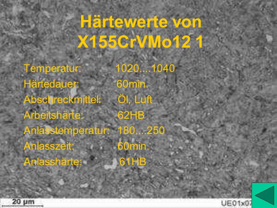 Werkstoffbestimmung X155CrVMo12 1 Werkstoffnummer: 1.2379 Kohlenstoffgehalt: 1,55% Chromgehalt: 12,0% Vanadiumgehalt: 1,0% Molybdängehalt : 0,7% Härte