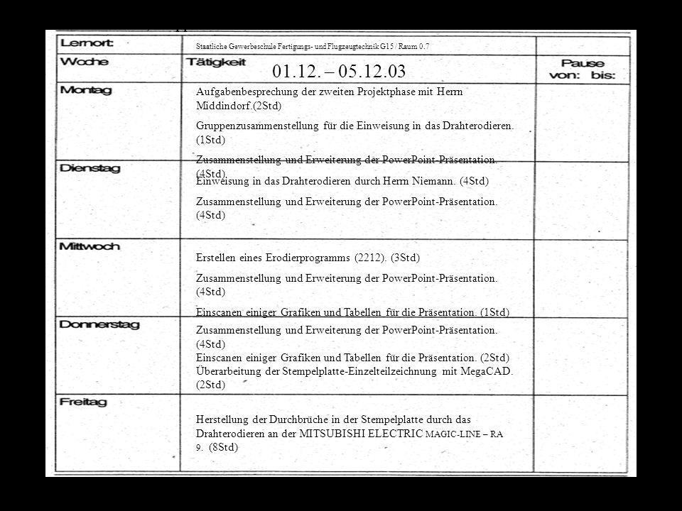 Staatliche Gewerbeschule Fertigungs- und Flugzeugtechnik G15 / Raum 0.7 Die Gesamtzeichnung und die Präsentation ins lo-net übertragen. (1td.) Auswahl