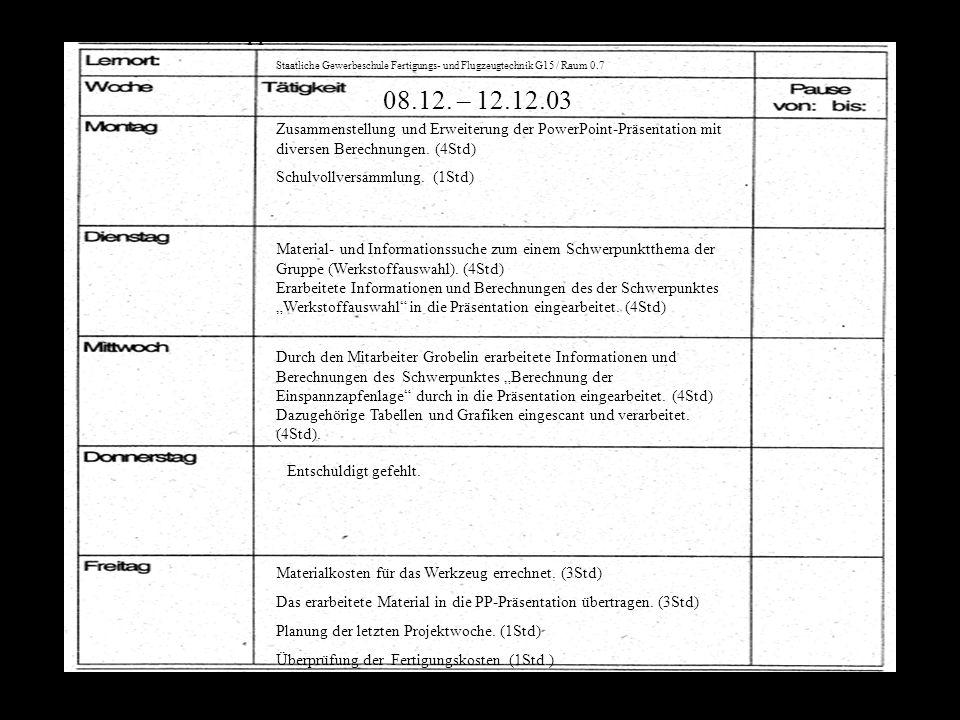 01.12. – 05.12.03 Staatliche Gewerbeschule Fertigungs- und Flugzeugtechnik G15 / Raum 0.7 Aufgabenbesprechung der zweiten Projektphase mit Herrn Middi