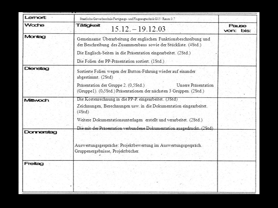 08.12. – 12.12.03 Staatliche Gewerbeschule Fertigungs- und Flugzeugtechnik G15 / Raum 0.7 Zusammenstellung und Erweiterung der PowerPoint-Präsentation