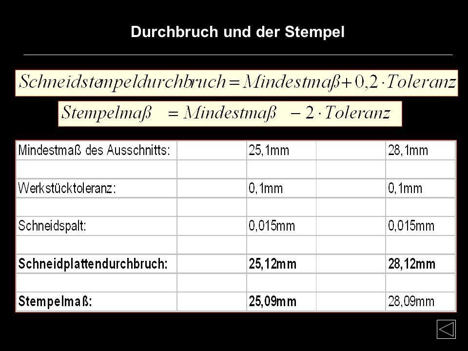 Formeln zur Berechnung des Schneidstempels & der Schneidplatte Mindestmaß des Werkstücks: L=28,1mm B=25,1mm Schneidplattendurchbruch & Stempel Formel