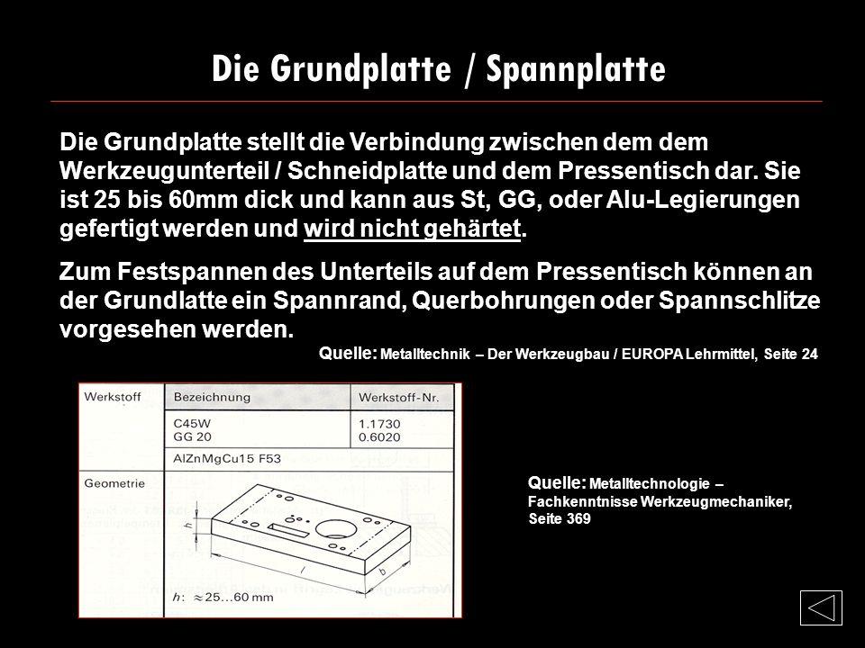 SchneidplatteSchneidplatte Grundplatte / SpannplatteGrundplatte / Spannplatte