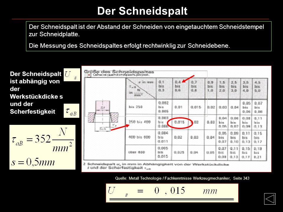 Stegbreite / Randbreite Quelle: Tab.-Buch Metall, Seite 292 Stegbreite = 0,9mm / Randbreite = 1mm