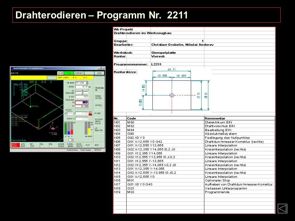Drahterodieren Gruppe 1: Christian Grobelin und Nikolai Andreev Werkstück: Stempelplatte Konturen: Stempeldurchbrüche Kontur 2: Progr.Nr.: 2211Progr.N