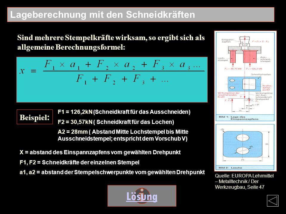 Lageberechnung mit den Kräften der Stempel Lageberechnung mit den Schwerpunkten der Stempelumfänge Lageberechnung mit den Lienenschwerpunkten Lagebere