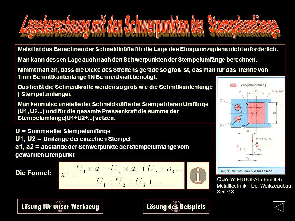 Für die Lösung wird angenommen, das der Drehpunkt des Hebels auf der Wirkungslinie der Schneidkraft für das Ausschneiden liegt.