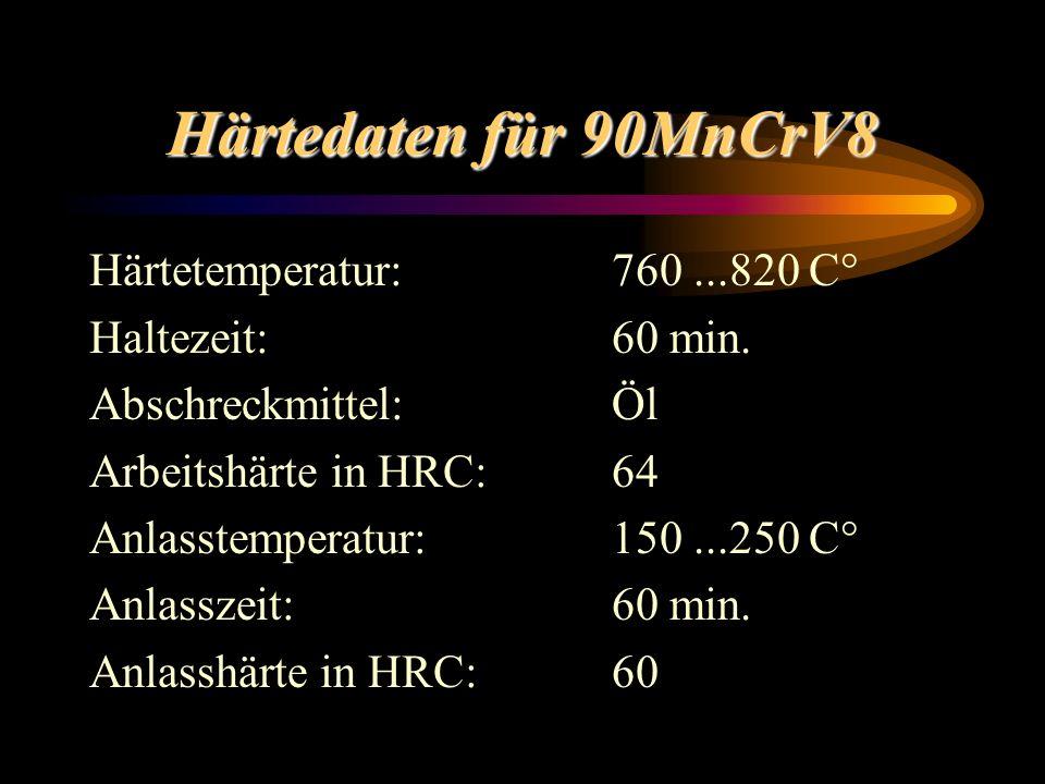 Härtedaten für 90MnCrV8 Härtetemperatur:760...820 C° Haltezeit:60 min. Abschreckmittel:Öl Arbeitshärte in HRC:64 Anlasstemperatur:150...250 C° Anlassz