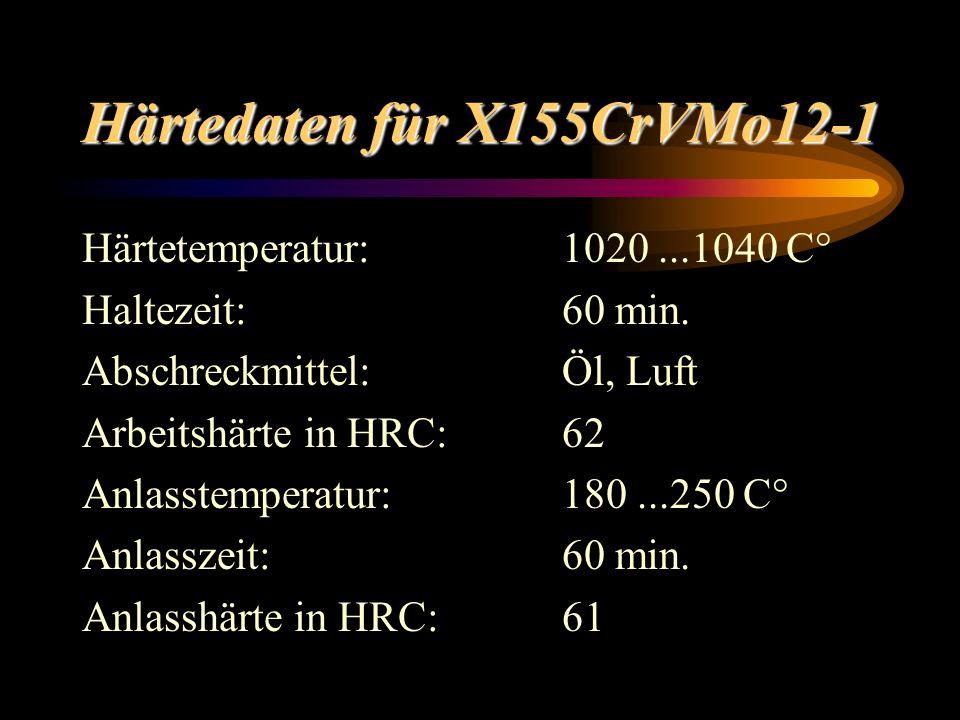 Härtedaten für X155CrVMo12-1 Härtetemperatur:1020...1040 C° Haltezeit:60 min. Abschreckmittel:Öl, Luft Arbeitshärte in HRC:62 Anlasstemperatur:180...2