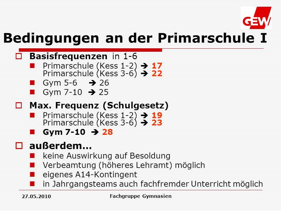 27.05.2010 Fachgruppe Gymnasien Bedingungen an der Primarschule I Basisfrequenzen in 1-6 Primarschule (Kess 1-2) 17 Primarschule (Kess 3-6) 22 Gym 5-6 26 Gym 7-10 25 Max.