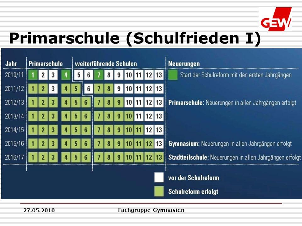 27.05.2010 Fachgruppe Gymnasien Primarschule (Schulfrieden I)