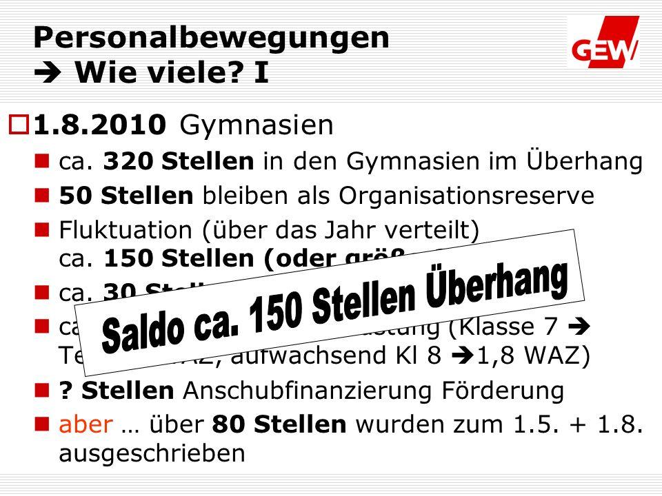 27.05.2010 Fachgruppe Gymnasien 1.8.2010 Gymnasien ca.