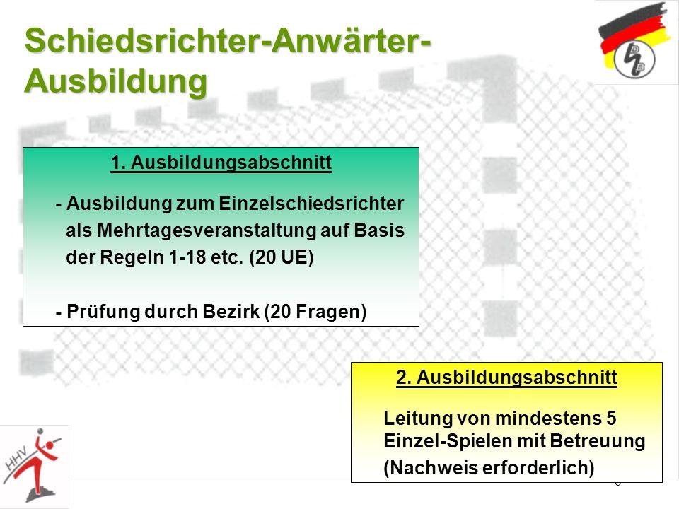 6 Schiedsrichter-Anwärter- Ausbildung 1.
