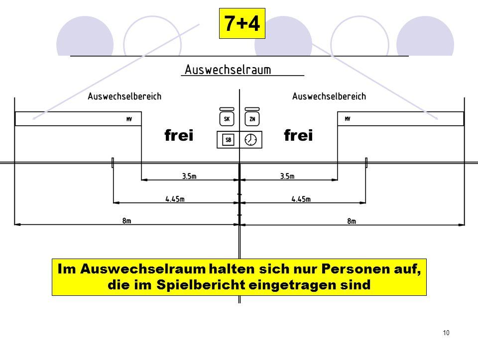 10 frei Im Auswechselraum halten sich nur Personen auf, die im Spielbericht eingetragen sind 7+4