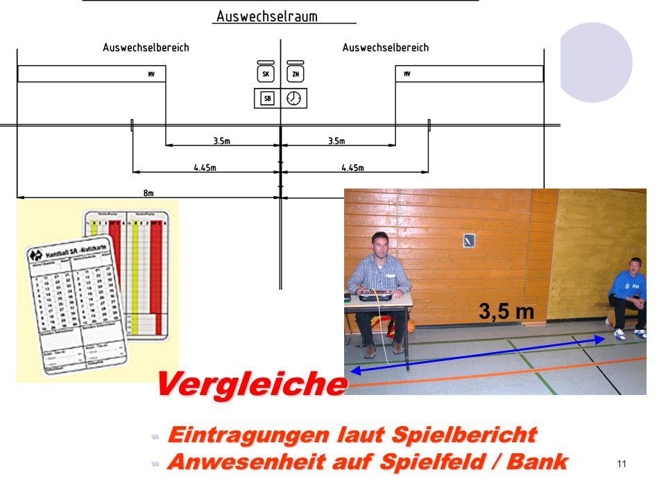 11 Vergleiche - Eintragungen laut Spielbericht - Anwesenheit auf Spielfeld / Bank 3,5 m