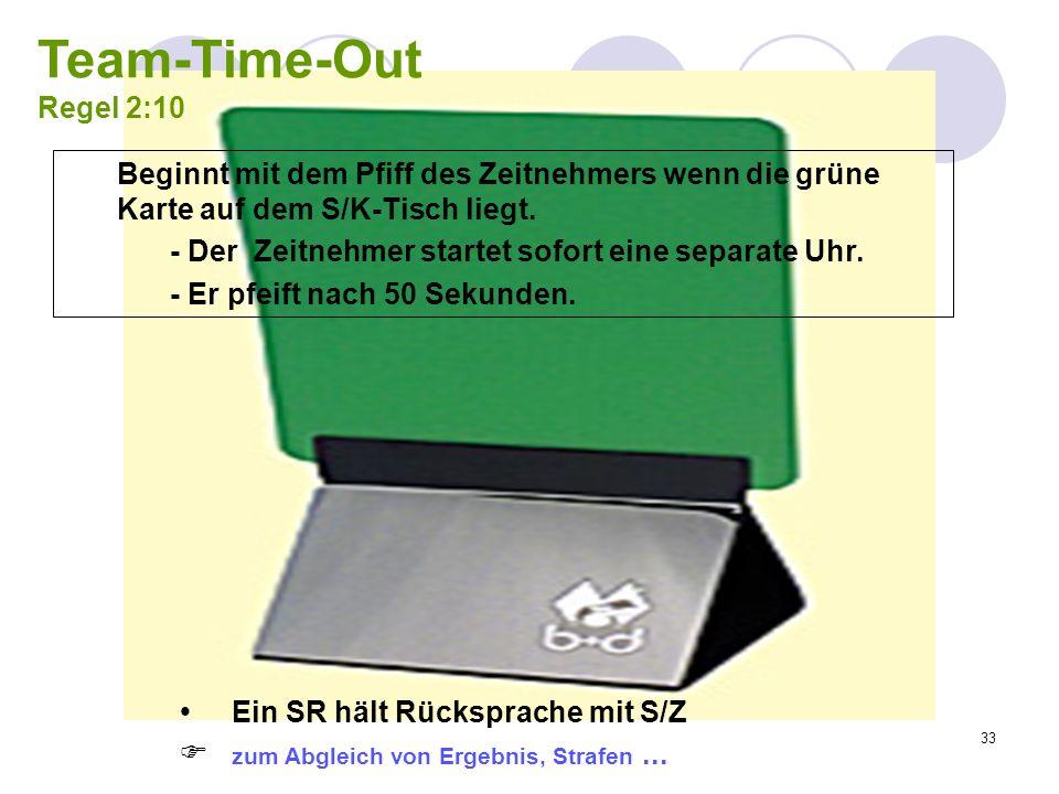 33 Team-Time-Out Regel 2:10 Beginnt mit dem Pfiff des Zeitnehmers wenn die grüne Karte auf dem S/K-Tisch liegt. - Der Zeitnehmer startet sofort eine s