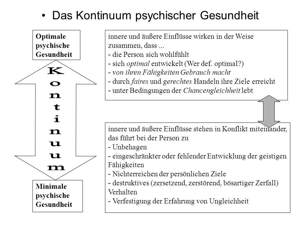 Kriterien für die Kategorisierung (nach DSM-IV 1994) Leiden oder Behinderung Unangepasstheit Irrationalität Unvorhersehbarkeit Unkonventionalität & statistische Seltenheit Unbehagen beim Beobachter Verletzung der gesellschaftlichen Standards, insbesondere moralischer Normen