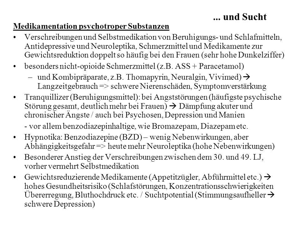 Befindlichkeitsstörungen und Sucht * mangelnde Ausbildung der Körper und Selbstgrenzen -notwendig für die Erfüllung der Frauenrolle (primäre Bezogenhe
