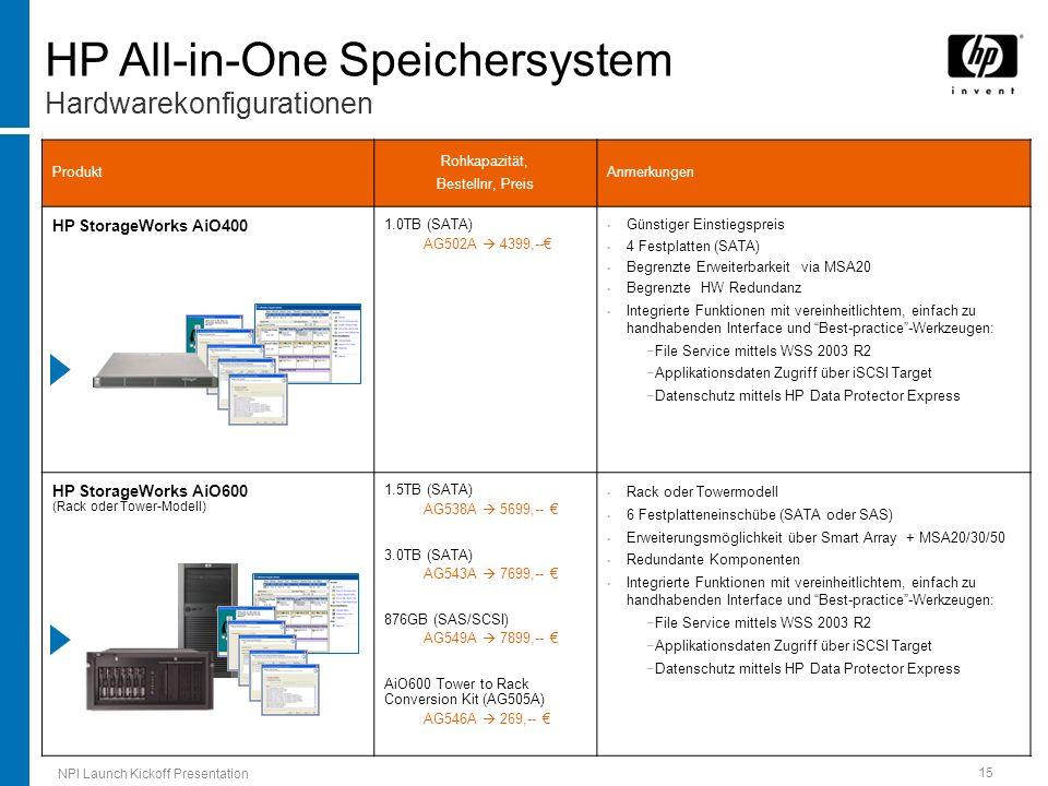 NPI Launch Kickoff Presentation 15 Produkt Rohkapazität, Bestellnr, Preis Anmerkungen HP StorageWorks AiO400 1.0TB (SATA) AG502A 4399,-- Günstiger Ein